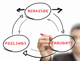 Cognitive Behaviour Therapy (Reprogramming Your Subconscious, Self-awareness, Self-management, Social-awareness, Relationship skills and Responsible decision making)